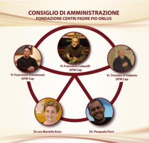 CDA fondazione centri di riabiltiazione Padre Pio Onlus